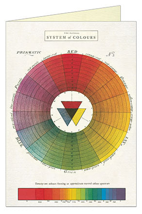 "Cavallini's Color Wheel greeting card features ""the Natural System of Colors."""