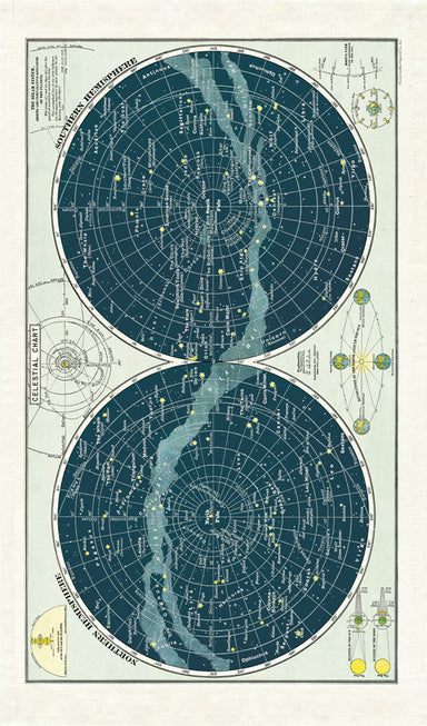 Celestial Chart Tea Towel features a vintage star chart complete with maps of the northern and southern hemispheres, a moon path map, and eclipse diagrams.