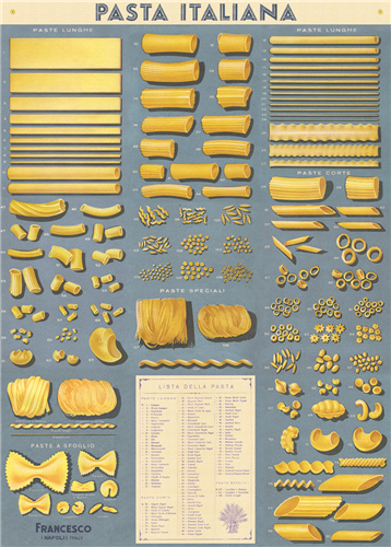 Cavallini Pasta Italiana Decorative Wrap features a vintage pasta chart.