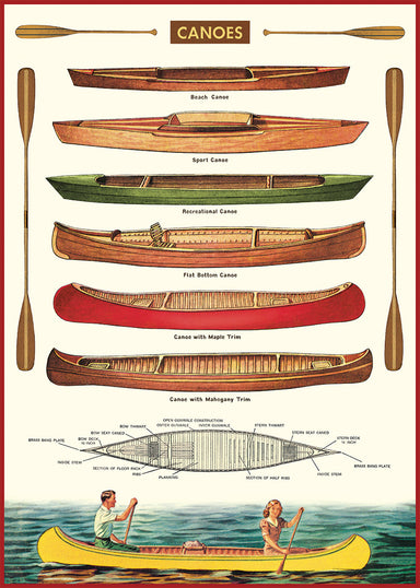 Cavallini's Canoes Decorative Wrap- learn canoe  styles, proper paddling technique, and canoe terminology  Cavallini's latest hit poster!