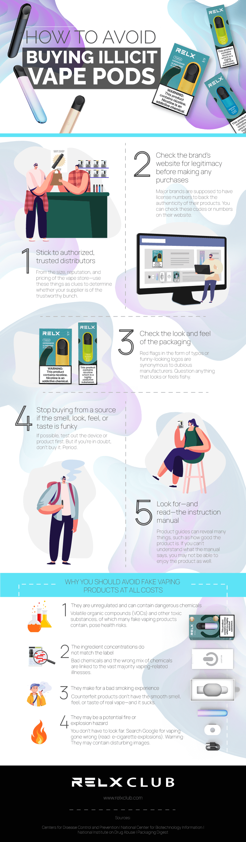 How to Avoid Buying Illicit Vape Pods (Infographic)