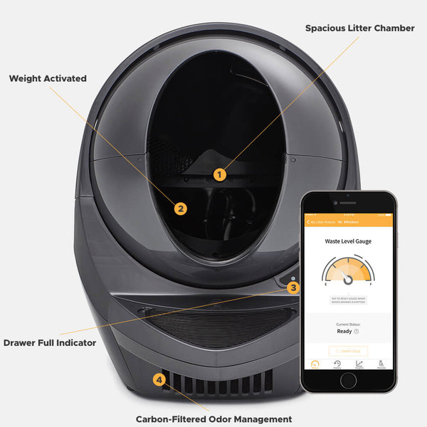 Litter-Robot Connect