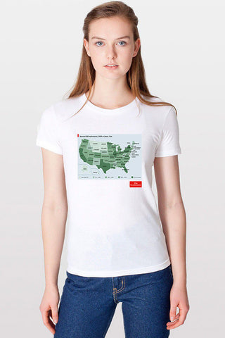 Women's T-Shirt: GDP Equivalents