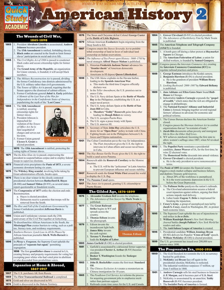 American History 2 Laminated Reference Guide