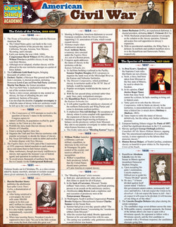 American Civil War Laminated Reference Guide