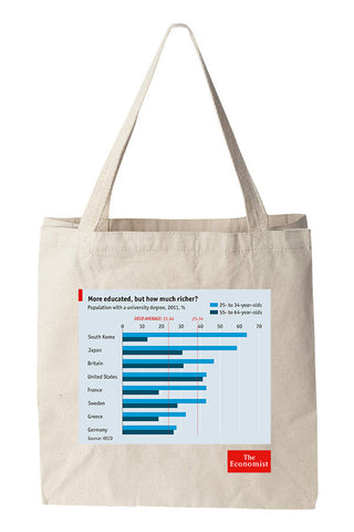 Tote bag: More educated (Natural)