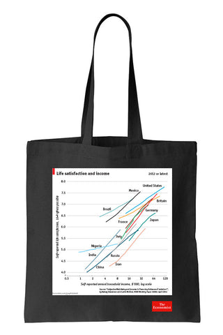 Tote bag: Life satisfaction and income (Black-100% Cotton)