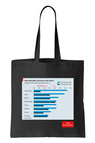 Tote bag: More educated (Black-100% Cotton)
