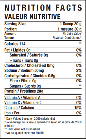 Osn1 Nutrition Facts