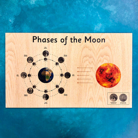 Montessori Wooden Display Board - Phases of the Moon