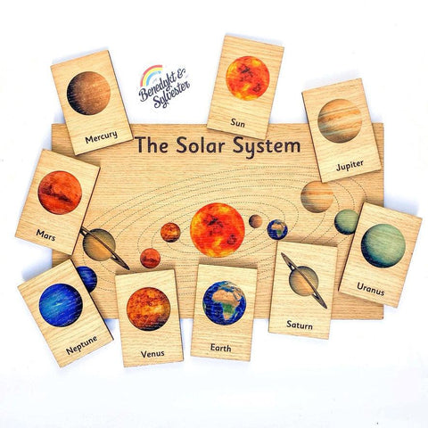 Montessori Learning Tiles - Planets of the Solar System & Display Board