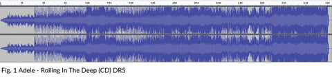 Audio spectrum of Adell-Rolling in the Deep (CD) DR5