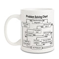 Problem Solving Chart - Fuck it Ceramic mug