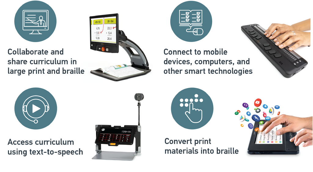 Collaborate and share curriculm in large print and braille, Connect to mobile devices, computers, and other smart technologies, Access curriculm using text to speech, Convert print materials into braille