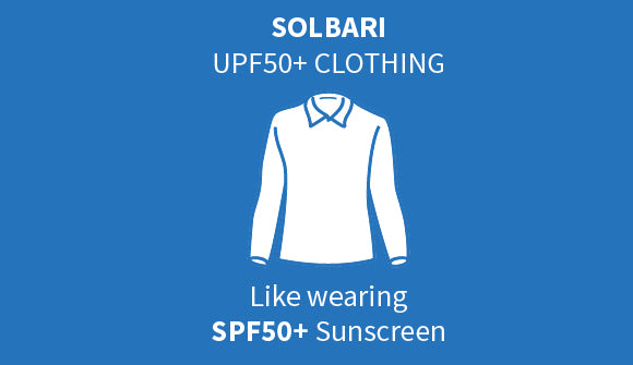 The Difference Between UPF and SPF