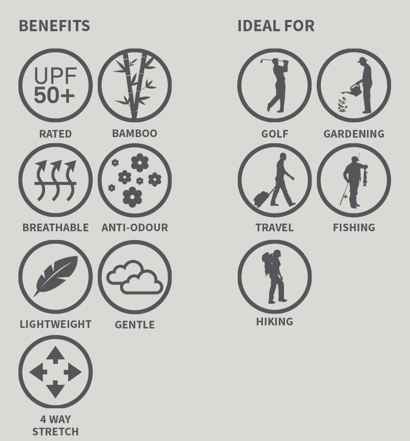Sensitive Solbari Activity and Benefit Icons