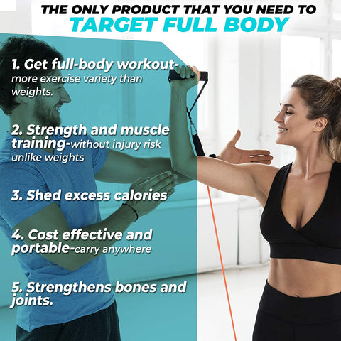 resistance bands workouts abs