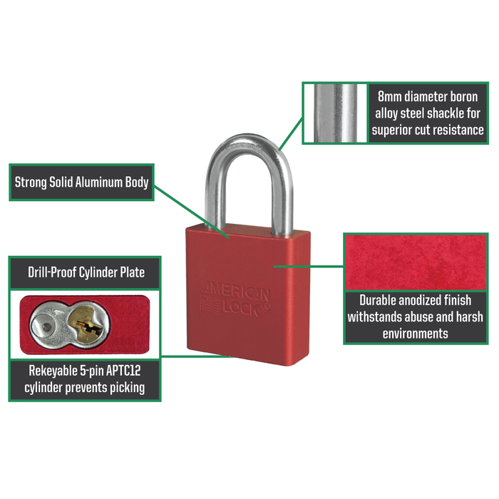 American Lock A1205 Solid Aluminum Rekeyable Padlock 1-3/4in (44mm) Wide-Keyed-HodgeProducts.com