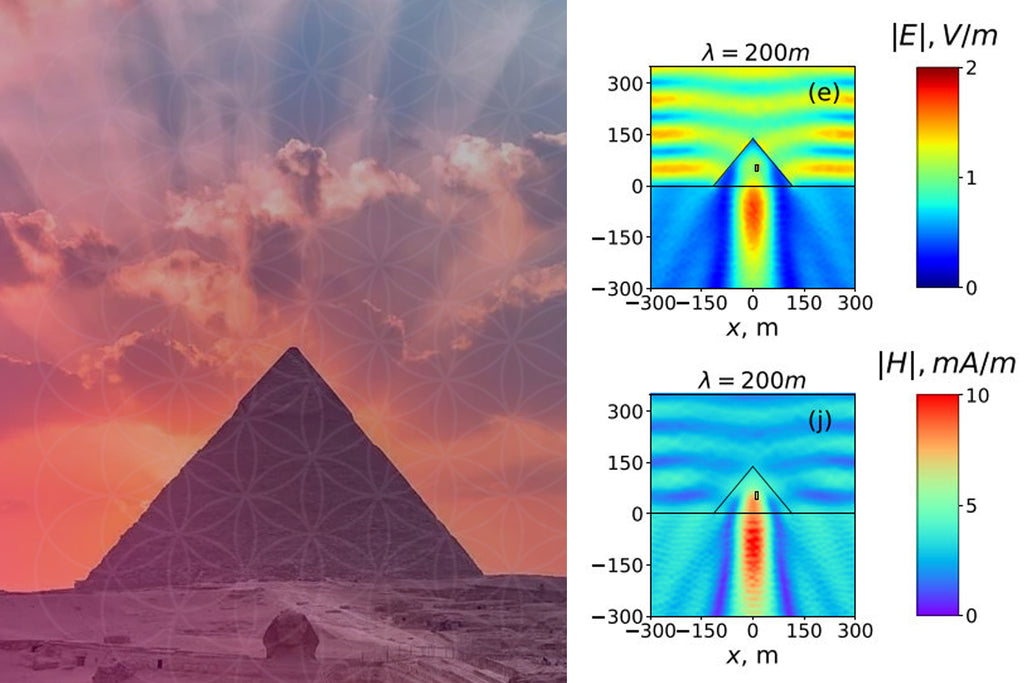 Electromagnetic field in Pyramid
