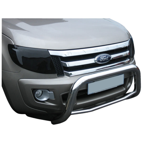 Ford Ranger Headlight Covers