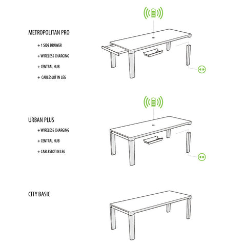 SHIFT Table - Tech