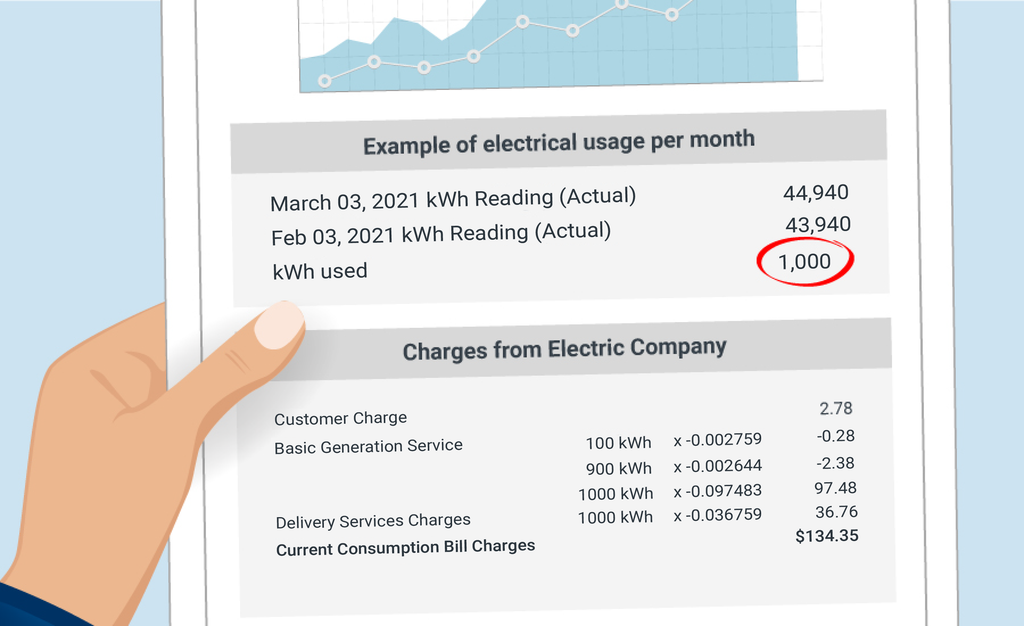 example of a monthly electric bill