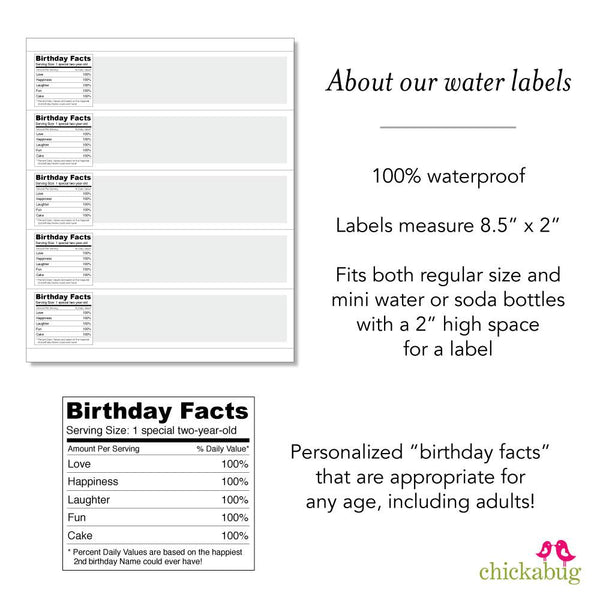 Pink Carnival Water Bottle Labels