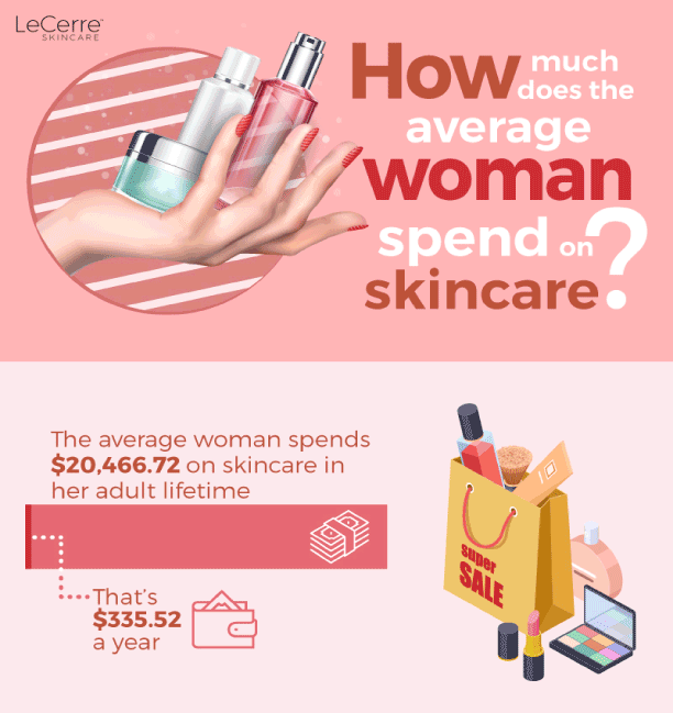 Most ethnic women say the skincare industry doesn't give them enough options