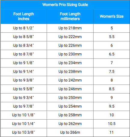 Prio sizing chart