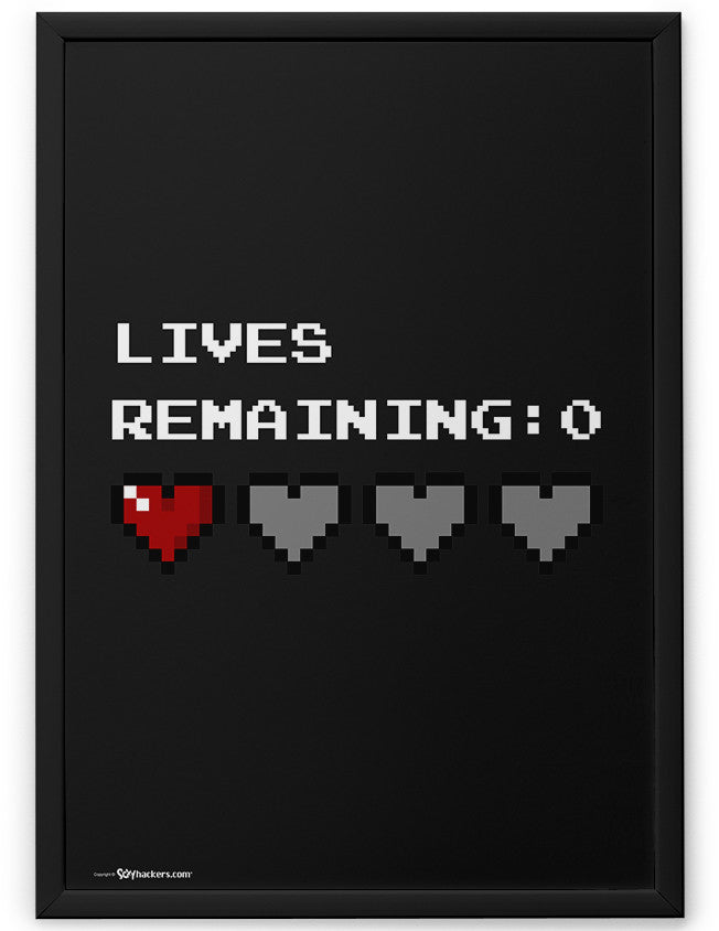Poster - Lives Remaining: 0  - 2