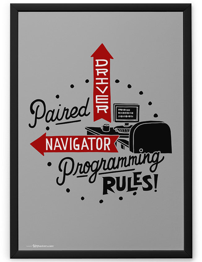 Poster - Paired programming rules.  - 2