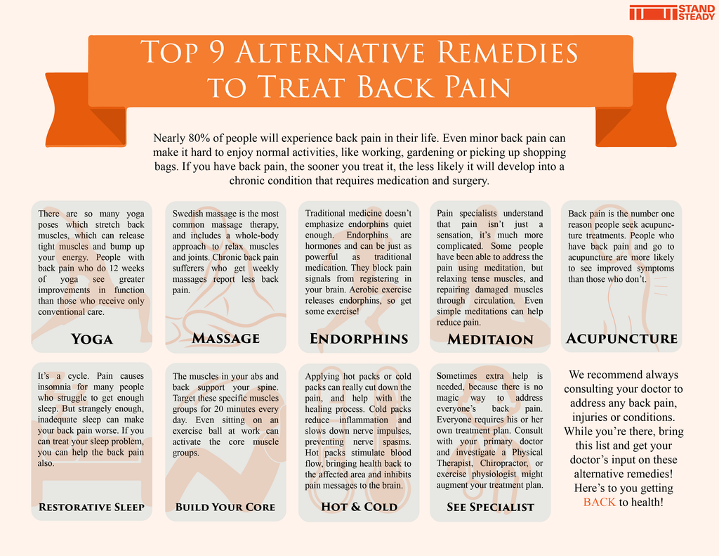 Top 9 Alternative Remedies To Treat Back Pain