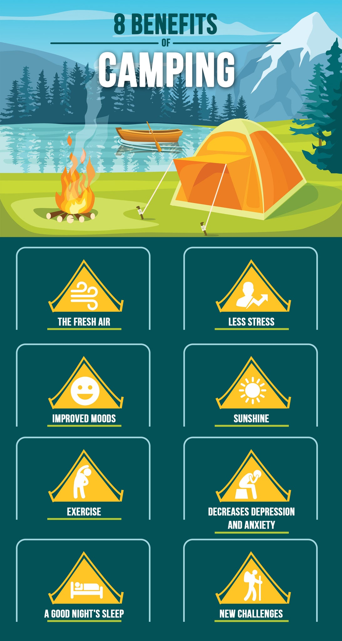 8 Benefits of Camping