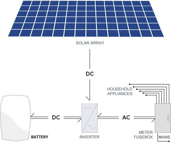 Powerwall_Diagram