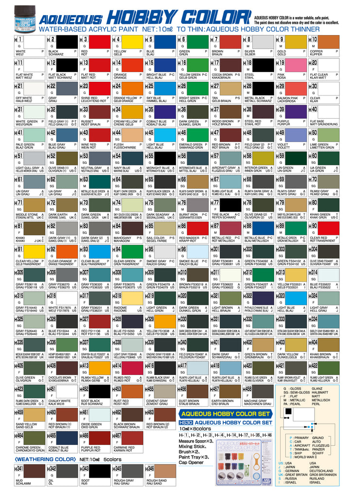 Mr Hobby Hobby Colour Chart H Numbers Veteranus