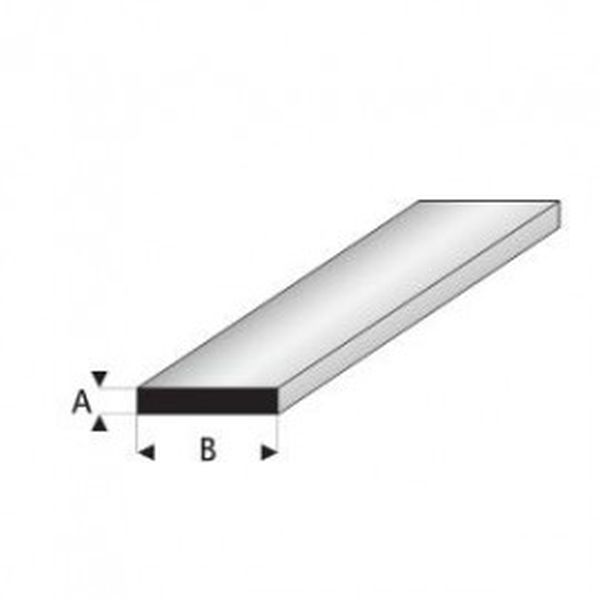Maquett Plastic Styrene Sections. Pack 5, 330mm long. Flat Strip 1.5 & 2mm Thick. Select Size