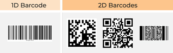 1D VS 2D barcode scanner, what's the difference   Bargain POS