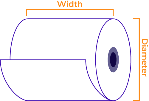 Paper roll dimensions | Bargain POS