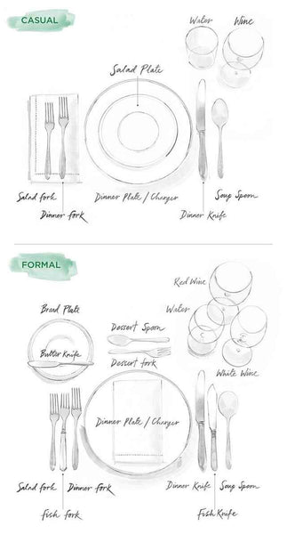 How To Set A Table For A Fancy-Pants Menu