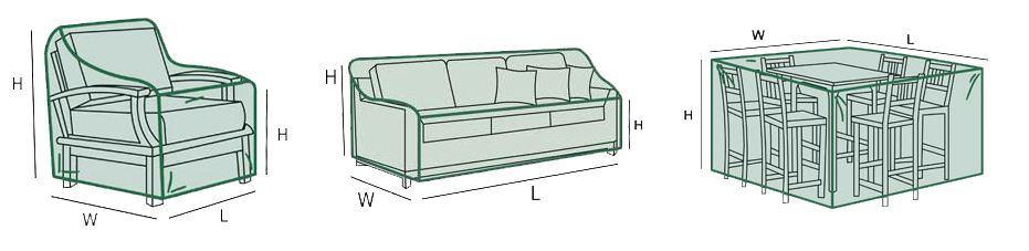 All About Outdoor Patio Furniture Covers