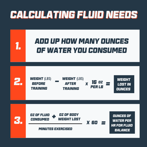 calculating fluid needs for endurance athletes cyclists