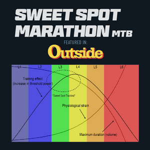sweet spot marathon mtb plan featured in outside magazine