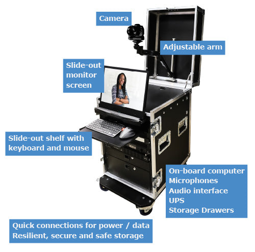 ESS MyVideo ROAD Case - everything you need in one wheeled case!