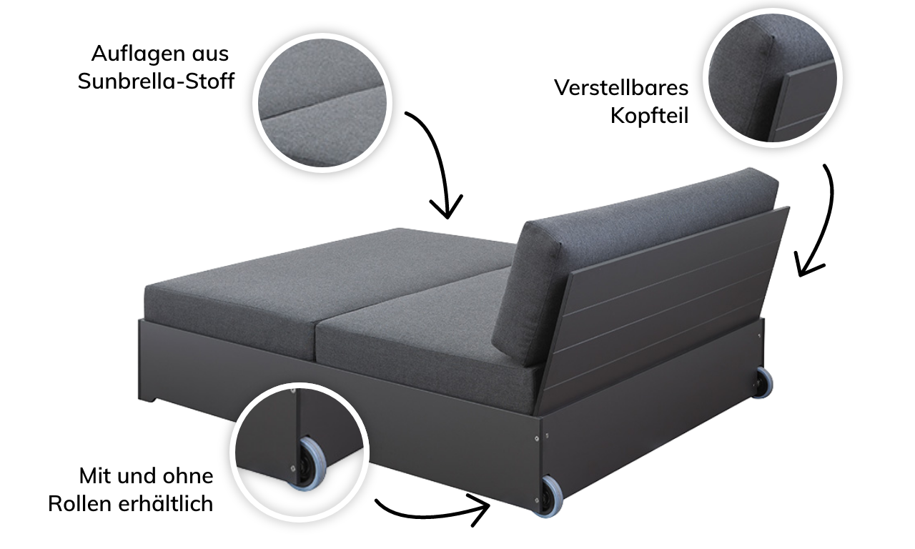 Highlights des PURO Daybeds