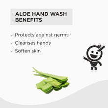 Load image into Gallery viewer, ALOE HAND WASH ( Refill pouch)