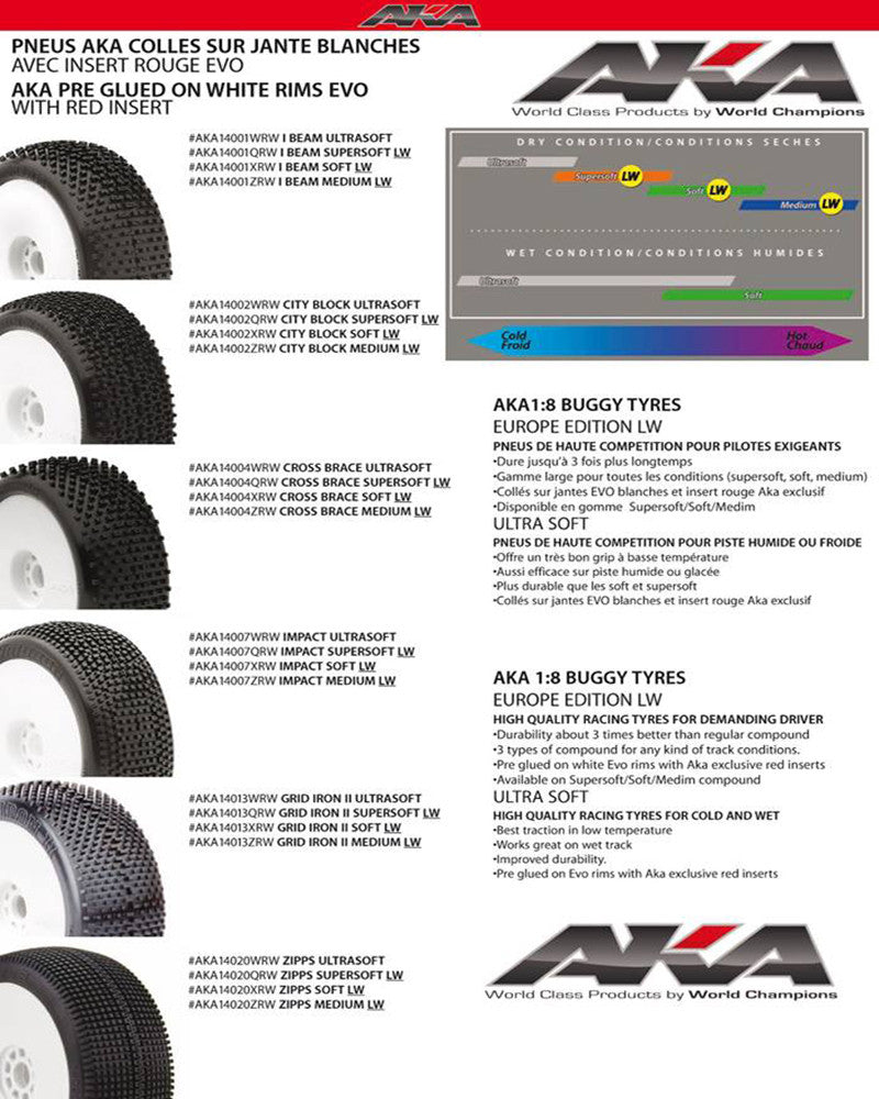 Choose your tyres