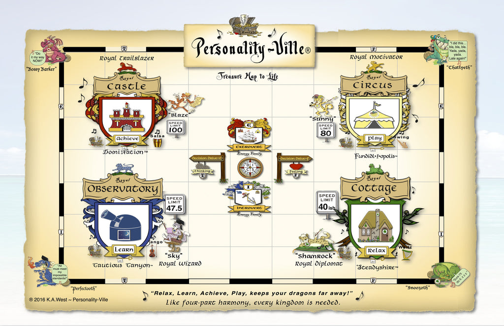 Gameboard Map of Personality-Ville (Info-Graphic Motivational Art)