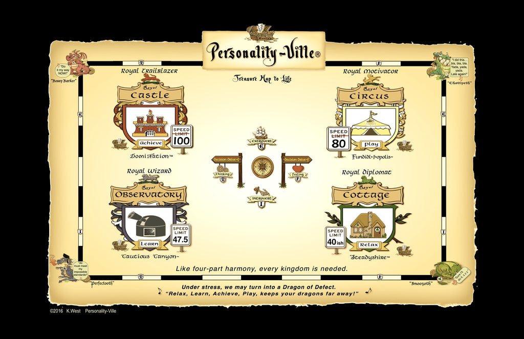 Map of Personality-Ville (Info-Graphic Motivational Art)