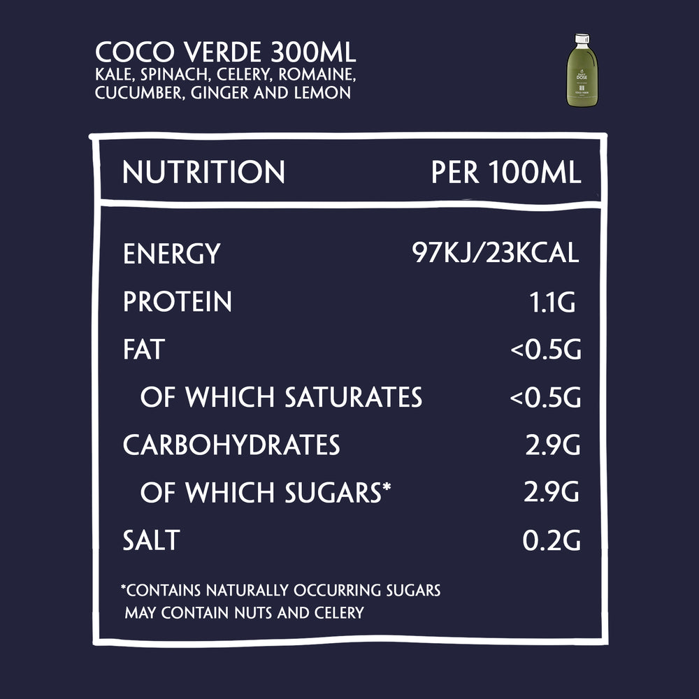 Daily Dose Pressed Coco Verde Nutritional Information