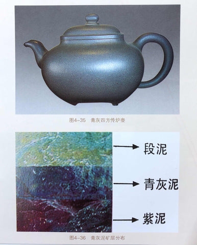 Qinghuini teapot above, below three layers of ore, top layer is 段泥 duanni; second layer is 青灰泥 qinghuini; third layer is 紫泥 zini. Photo taken from the book 阳羡茗砂土.